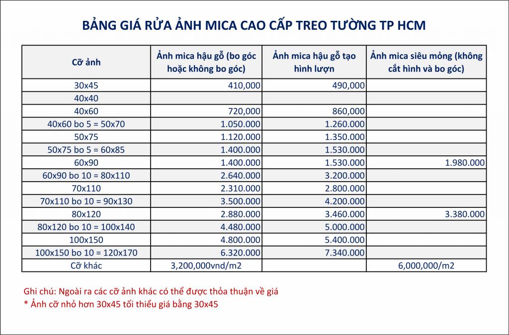 Bảng giá rửa ảnh mica cao cấp treo tường tại Hồ Chí Minh