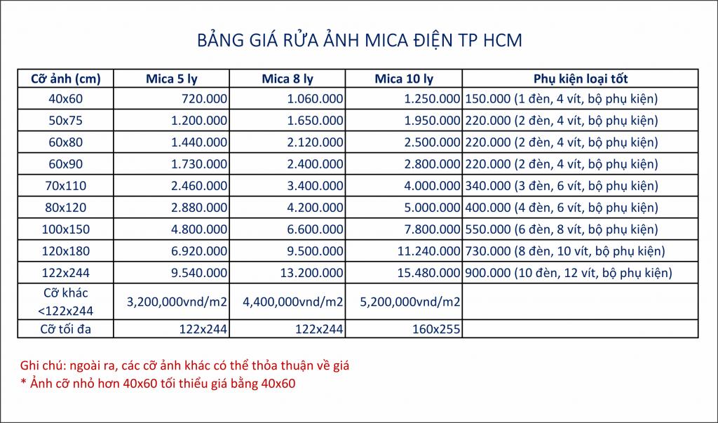 Bảng giá rửa ảnh mica điện tại TPHCM